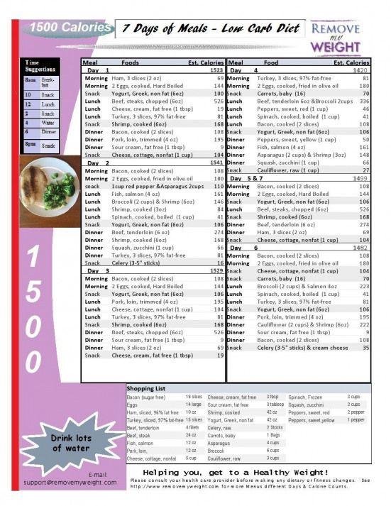 Low Carb Diet 7 Day 1500 Calorie Menu Plan Dietplan Diet Plan Menu 1100 Calorie Diet Calorie Meal Plan