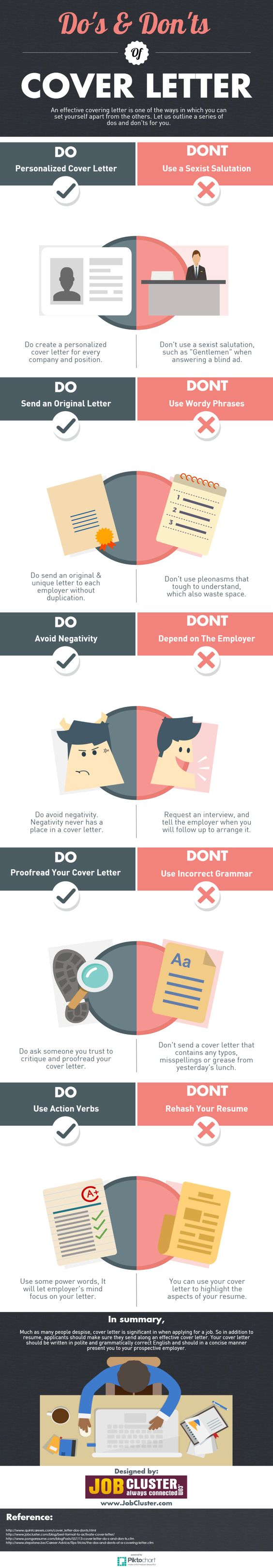 dos and donts of coverletter infographic careers get your dream job and we will help you travel the world for little to no money httprecru. Resume Example. Resume CV Cover Letter