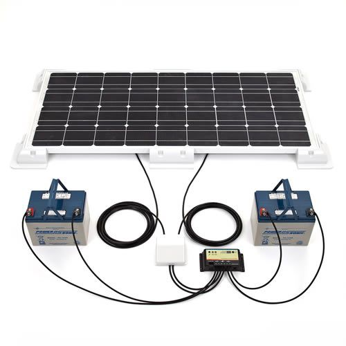 Uk Solar Panel Kits For Sale Start Generating Your Own Source Of Free Electricity With This Superb Range Of Solar Panels Solar Energy Panels Solar Panel Kits