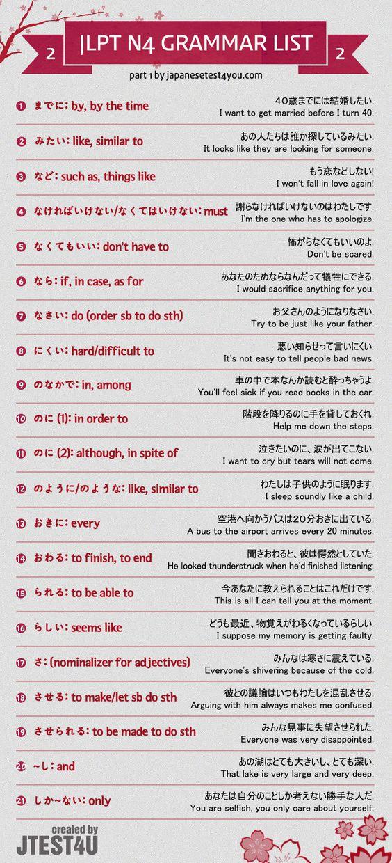 Jlpt n5 grammar lessons pdf