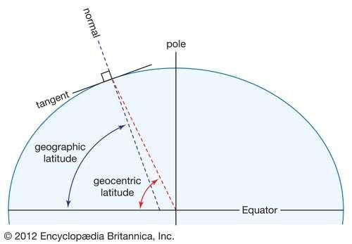 Latitude And Longitude Definition Examples Diagrams Facts Latitude And Longitude Definition Latitude Economics Notes