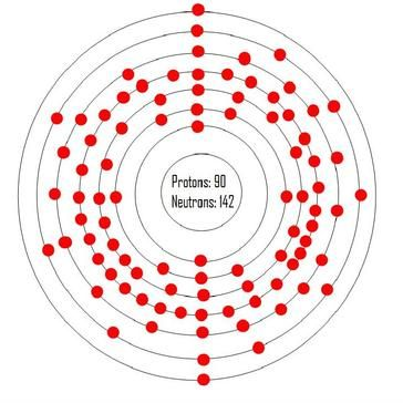 Radon bohr model