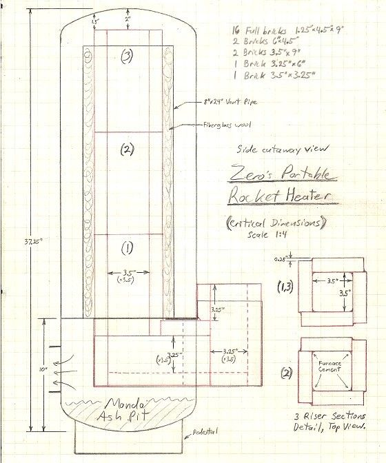 Wood burning rocket stove heater plans homesteading for Rocket wood stove design