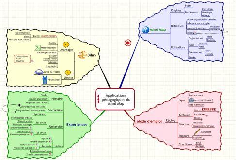 J'ai découvert les cartes heuristiques lors du congrès de l'AQIFGA!