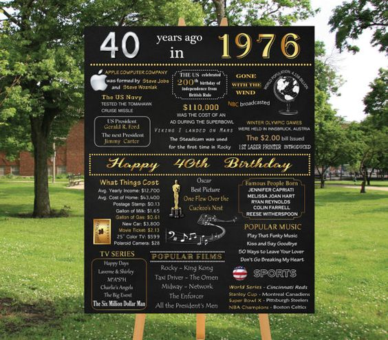 40th Birthday Gift 1976 Instant Download DIGITAL by losunflower