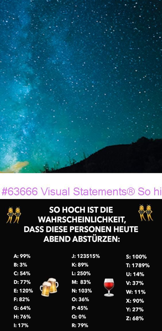 63666 Visual Statements So High Is The Probability That These People Today In 2020 Told You So Informative Probability