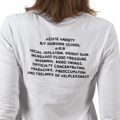DIAGNOSIS NURSING