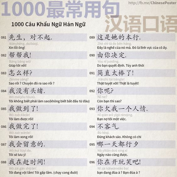 1000 Chinese Sentences In Daily Life Part 6