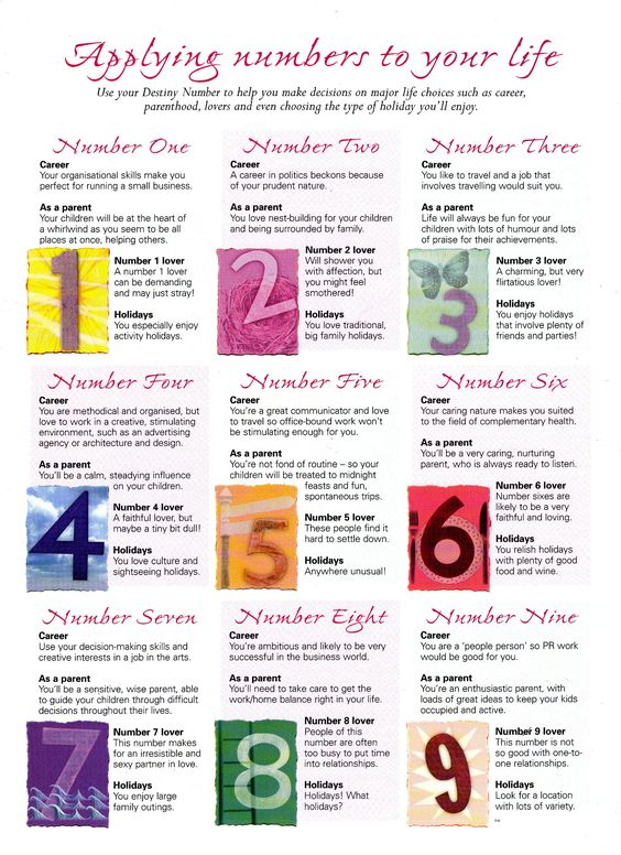 Numerology - Applying numbers to your life:
