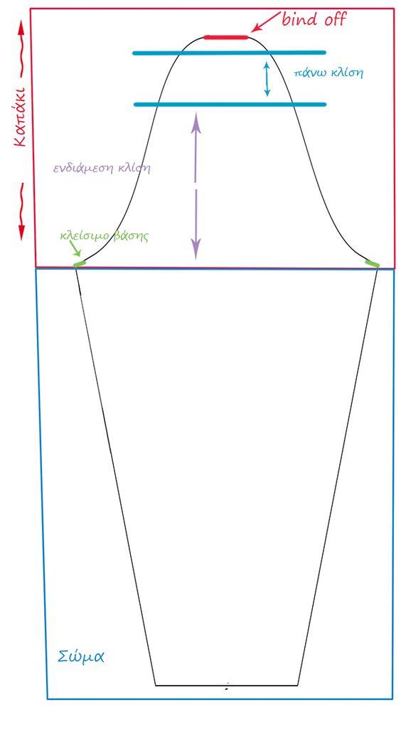 Σχεδιάγραμμα Μανικιού για πλέξιμο