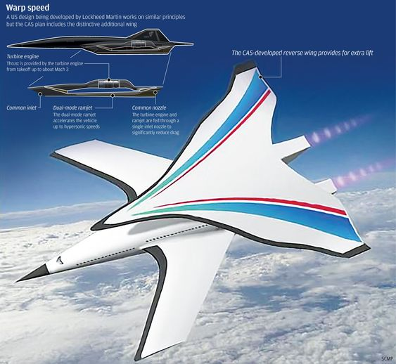 China's hypersonic aircraft could fly from Beijing to New