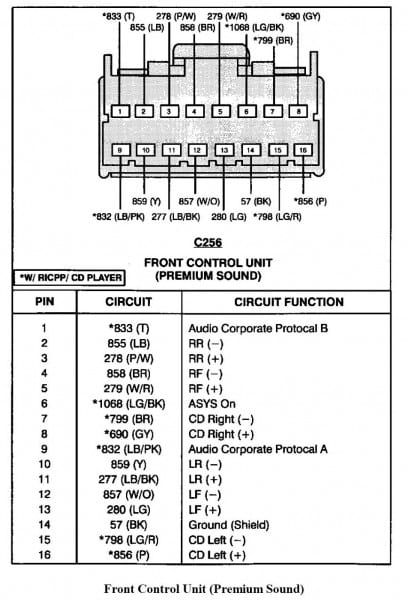 1995 ford f 150 radio wiring color diagram