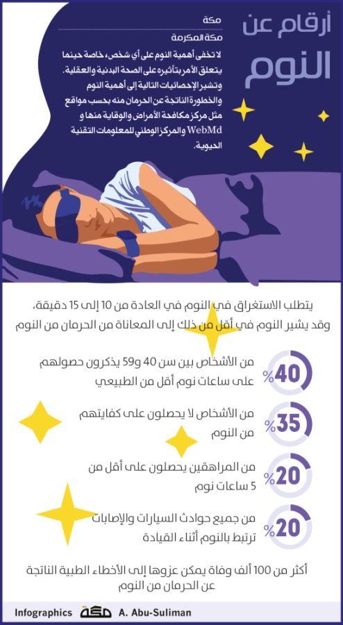 النوم إنفوجرافيك صحيفة مكة Infographic Assistant Asos