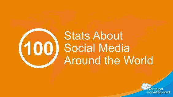 100 Stats About Social Media Around the World by ExactTarget via slideshare