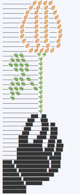 Emoji Stories Copy Paste : emoji, stories, paste, Emoji, Paste, Holding, Flower, Texts,, Funny, Texts