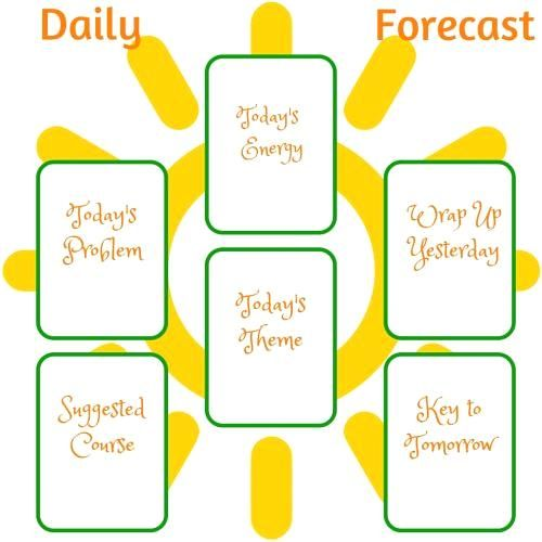 "sleepywizard: "" This is a daily forecast spread perfect for a…"