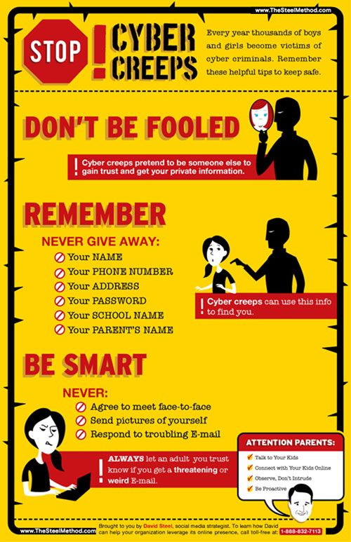 Keeping Kids Safe in Cyberspace:
