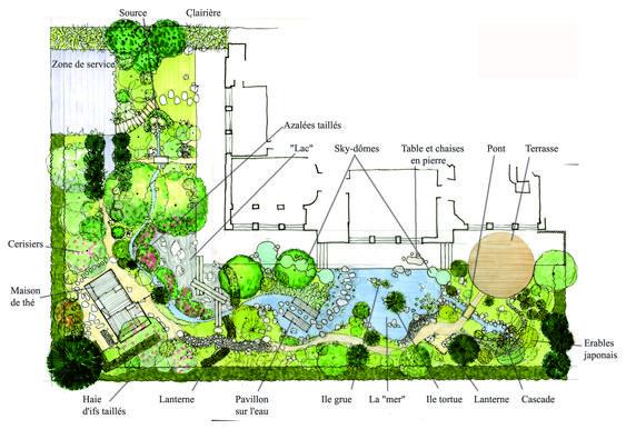 Plan jardin japonais permaculture pinterest for Plan jardin japonais