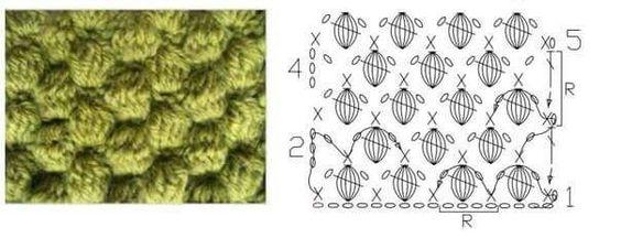 Bobble stitch