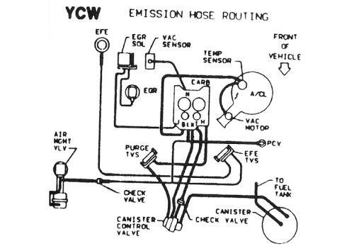 1984 el camino vacuum diagram product wiring diagrams u2022 rh genesisventures us 1984 Chevy Truck 350 Vacuum Diagram 1982 Chevy 350 Vacuum Diagram