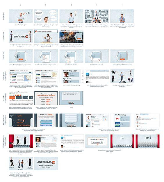 Conference Iq  Ruxly  Branding  Development  Graphic Design