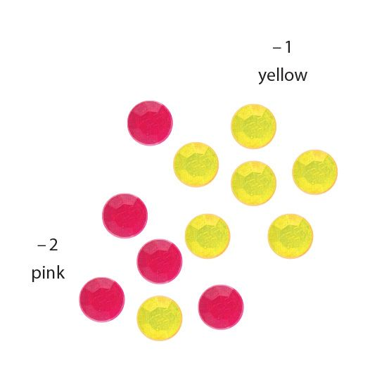 Night Light Stones Setzen Sie Highlights in der Dunkelheit: Mit den LCN Night Light Stones werden Sie zum Star des Abends. Die nachtleuchtenden Steine sind in den Varianten (-1) yellow und (-2) pink erhältlich.