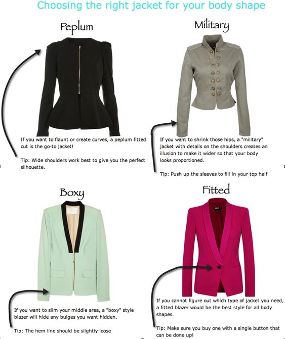 Choosing The Right Blazer For Your Body Shape... - My Fash Avenue:
