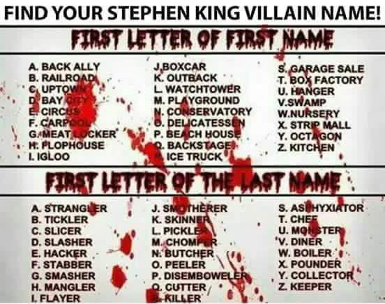 Stephen King villain name