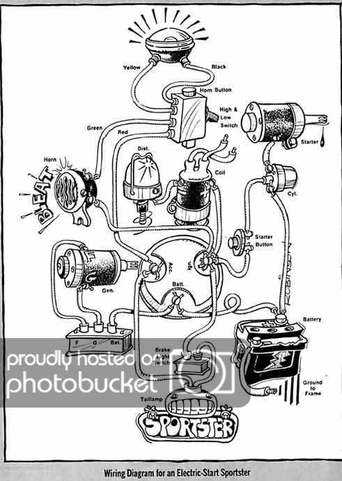Ironhead Ez Wiring Guide The Sportster And Buell Motorcycle Forum The Xlforum Motorcycle Wiring Buell Motorcycles Ironhead Sportster