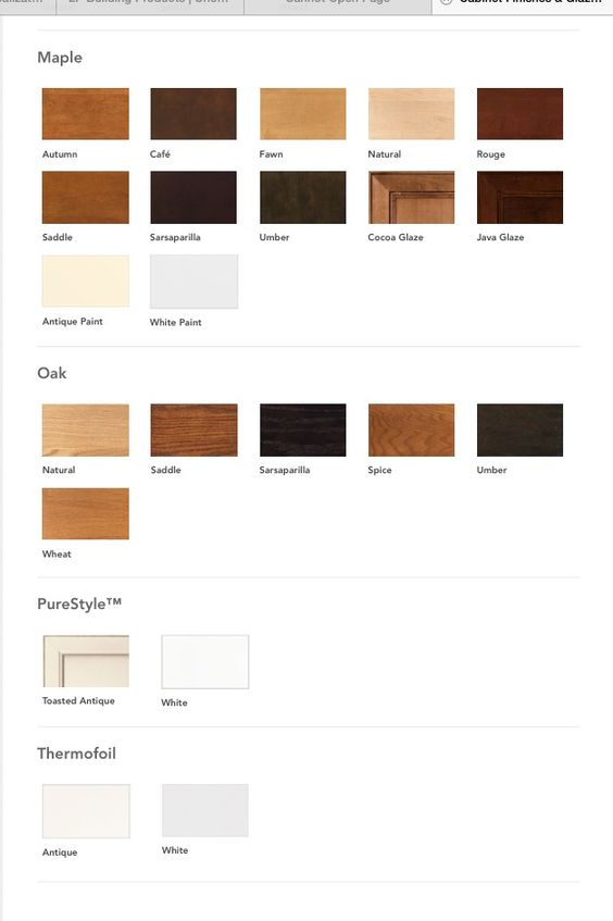 Aristokraft cabinet finishes glazes kitchen ideas Kitchen cabinet finishes 2014