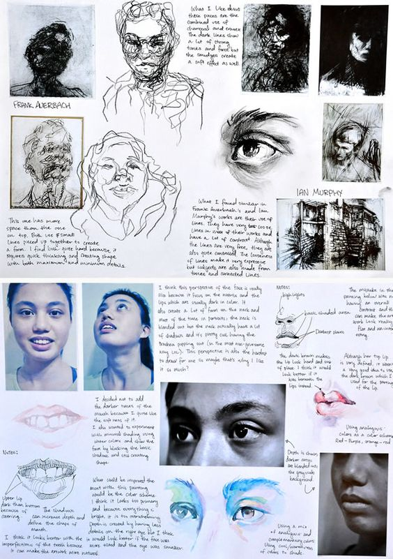 100% student project. GCSE Artist research page analysing portraiture and eyes by Samantha Li