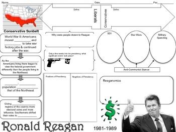 ronald reagan and the alone war on