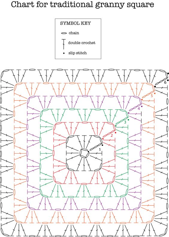 Traditional Granny Square Lately, I have become quite obsessed enamored with Granny squares. Here is a chart for a basic traditional Granny square (pdf download).