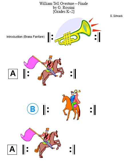The Sweetest Melody: Bell Horses, The Wild Horseman, and William Tell Overture Finale - Mi So La Mini-Lessons