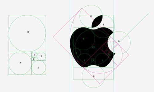 Apple Logosu Nasıl Yaratıldı-Cemal Mete Hayırlı