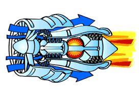 「Jets engines」的圖片搜尋結果