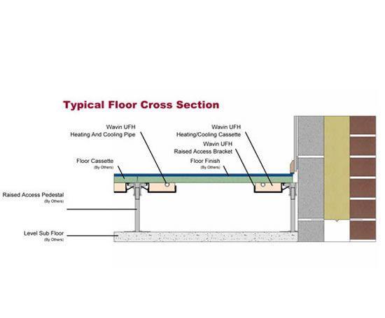 Radiant Raised Access Floor Google Search Underfloor Heating