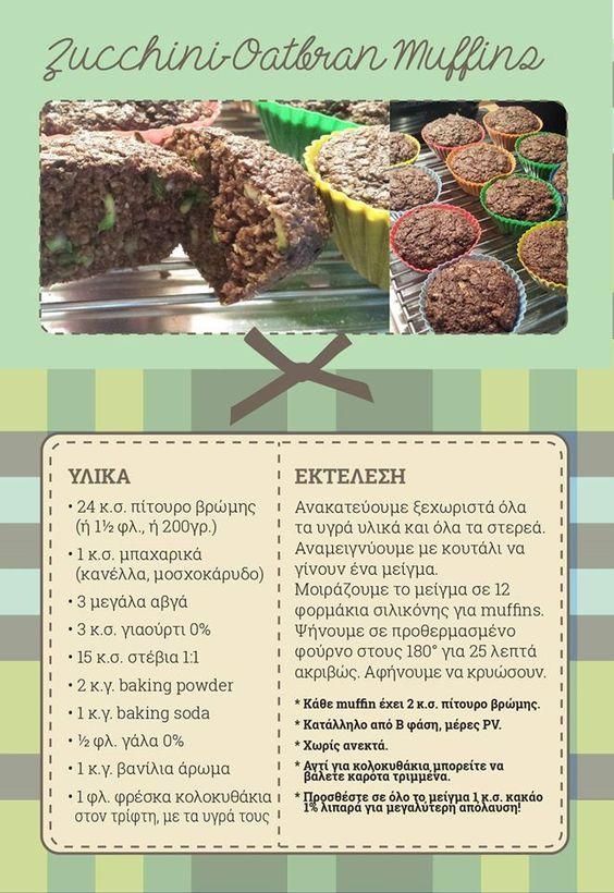 Γλυκά muffins με φρέσκο κολοκυθάκι