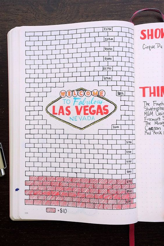 Build a Budget Tracker for your Dream Vacation with your Bullet Journal: