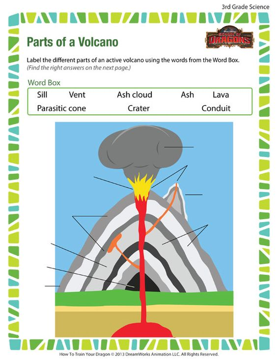 Parts of a Volcano - 3rd Grade Science Worksheets Online | Early ...