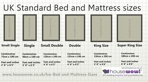 Standard Size Of Full Size Bed Pictures to Pin on Pinterest ...