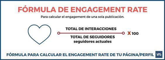 Fórmula De Engagement Instagram Engagement Community Manager