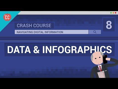 Data Infographics Crash Course Navigating Digital Information 8 Youtube Crash Course History Education Infographic