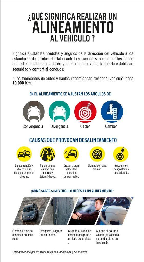 #ClippedOnIssuu from ALINEAMIENTO Y BALANCEO A PARTIR DE LOS 10,000 Km.