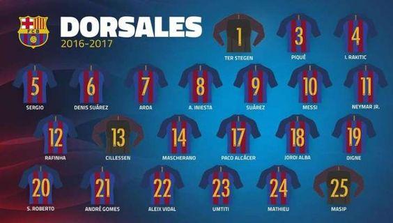 Barcelona revela dorsales para la presente campaña