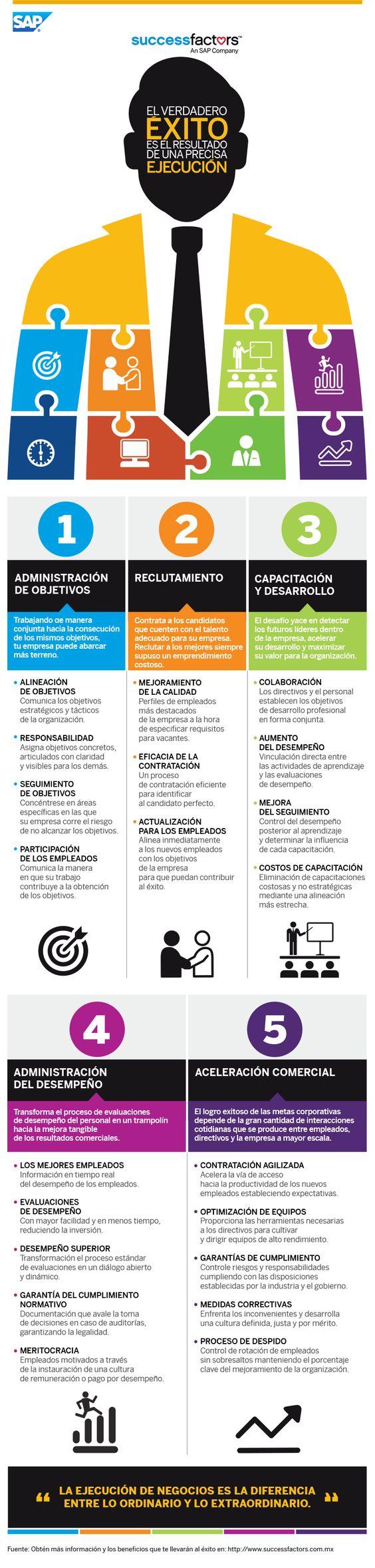 Recursos humanos: mejores decisiones para cambios reales. #infografia: