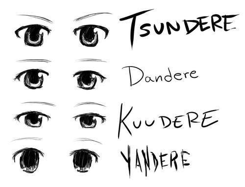 I 'Dere You: Kuudere To Yandere, Common Female Archetypes