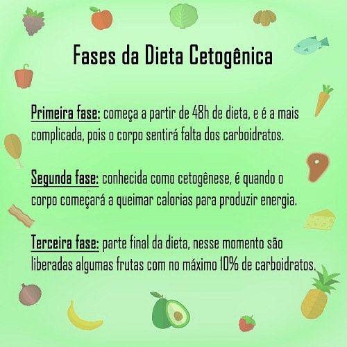 segunda fase dieta cetosisgenica