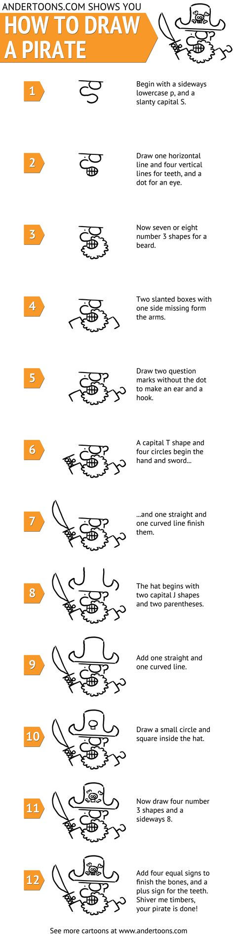 ¿Cómo dibujar un pirata?