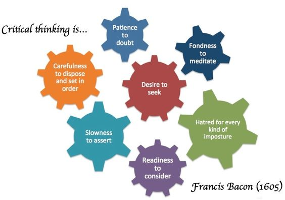 francis bacon quotes critical thinking Home dictionary of science quotations  scientist names index b  sir francis bacon quotes  thinking sir francis bacon (22 jan 1561 - 9 apr 1626.